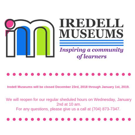 Iredell Museums, Inc.